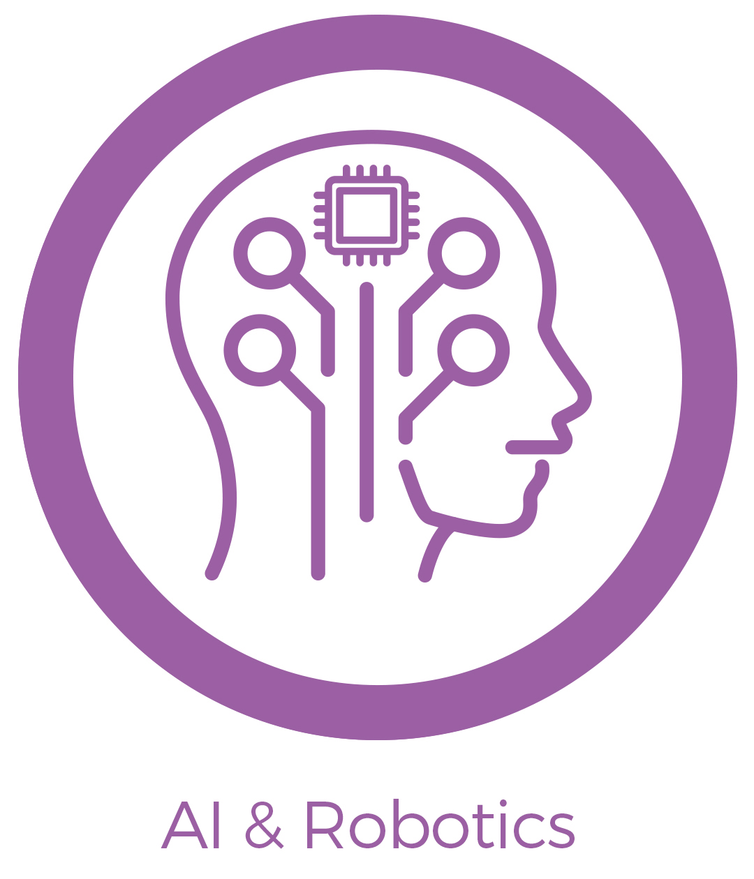 AI & Robotics recruitment